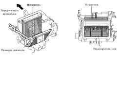 Схема устройства кондиционера Тойота